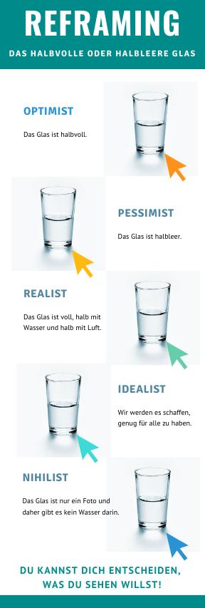 Halbvolles Glas